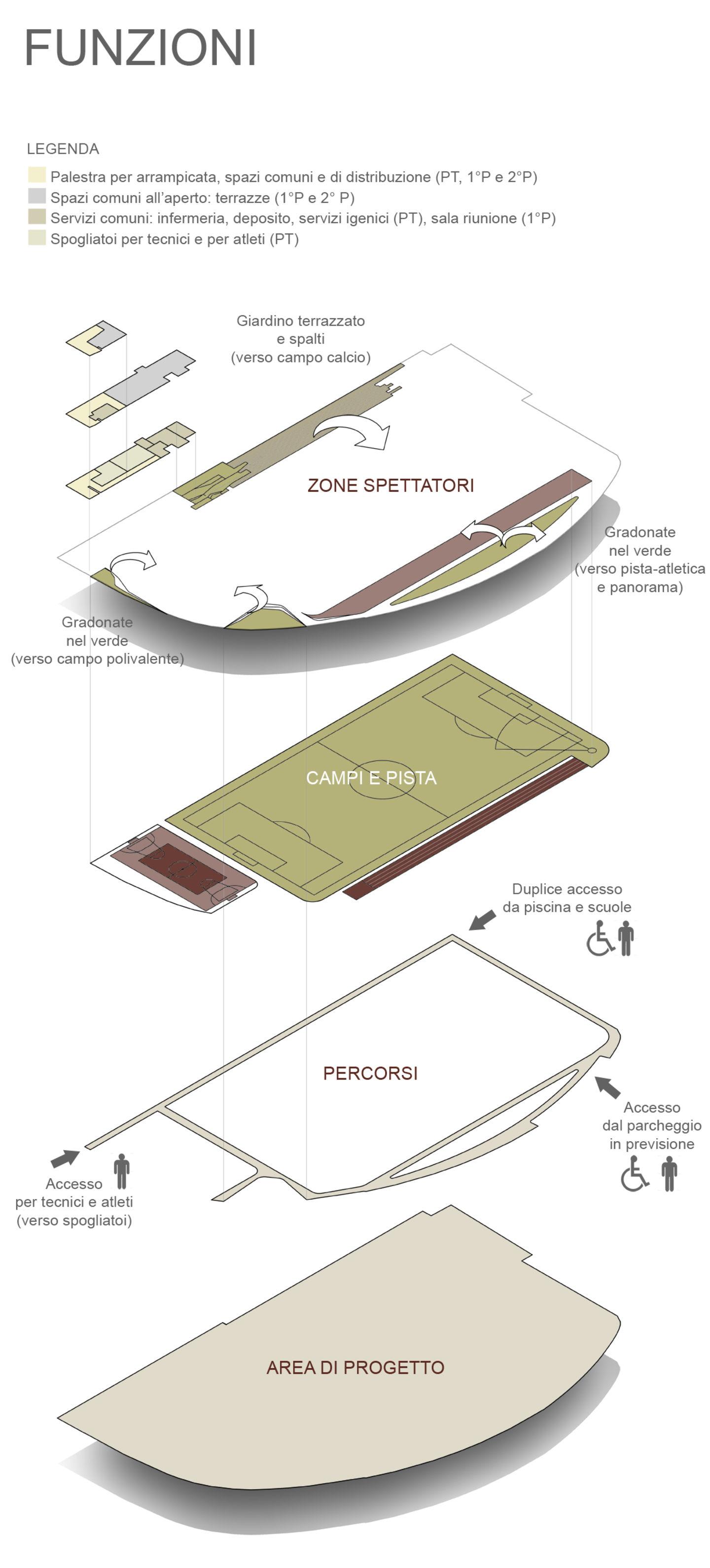 Faretti Incassati Nel Terreno: Faretti incassati nel terreno fari led classic diluxlight prodotti.
